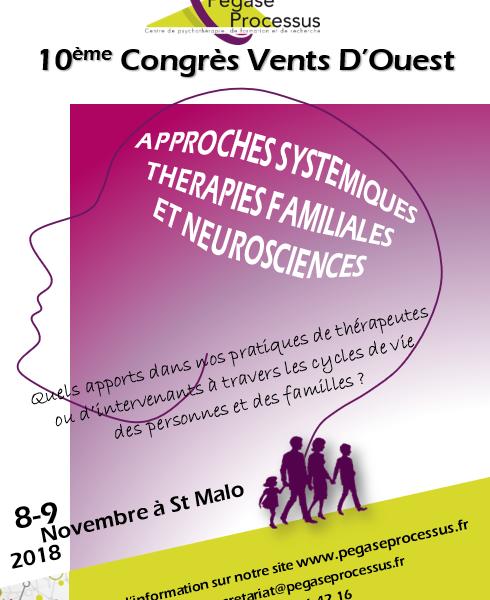 Affiche 10ème congrès vents d'ouest